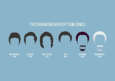 The changing hair of Tom Jones by Stephen Wildish