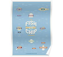 The Fish & Chip Taxonomy Poster