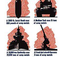 Get In The Scrap -- WWII Propaganda by warishellstore