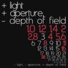 aperture + or - by kraftseins