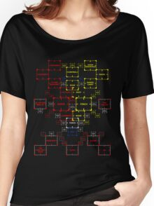 The Machine in Progress version 4.2 variant Women's Relaxed Fit T-Shirt