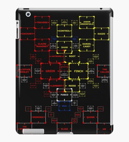 The Machine in Progress version 4.2 variant iPad Case/Skin