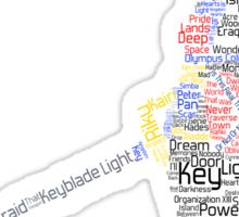 Kingdom Hearts Sora Typography Sticker