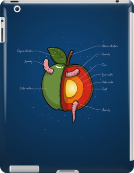 Apple Core by R-evolution GFX