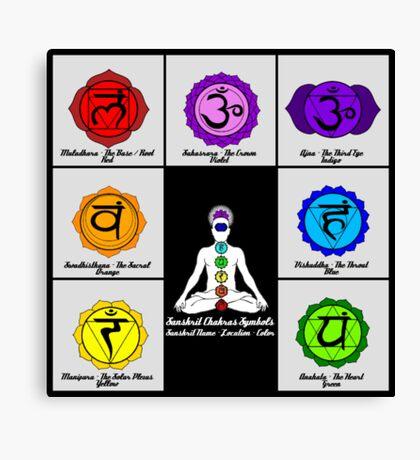 Yoga Reiki Seven Chakras Symbols chart Canvas Print
