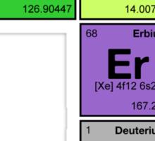 SCIENCE NERD - Periodic Elements Scramble! Sticker
