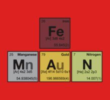 iron man - Periodic Elements Scramble! by dennis william gaylor