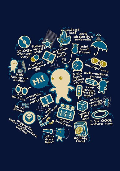 AWESOME BIBI'S GADGETS by Letter-Q