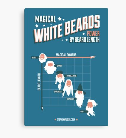Magical White Beards Canvas Print