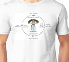 Medicinal Cures and Causes Unisex T-Shirt