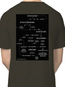 MtG Flowchart play blue? Classic T-Shirt