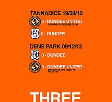 Dundee United Derby Double! by Cruicky14