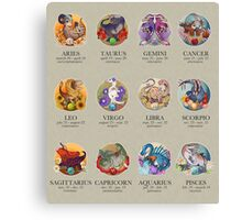 Dinosaur Astrology Chart Canvas Print