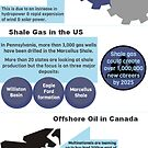 Oil & Gas Engineering in the US & Canada by TRSStaffing