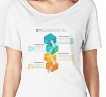 ISTP Sarcastic Functions Women's Relaxed Fit T-Shirt