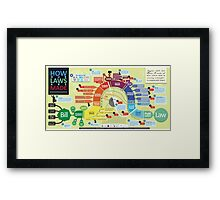 How Our Laws Are Made Framed Print