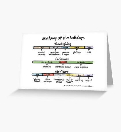 anatomy of the holidays Greeting Card