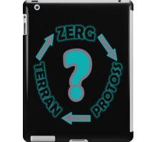 Starcraft: Zerg/Terran/Protoss? iPad Case/Skin