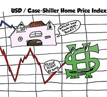 Comic USD / Case-Shiller Home Price Index graph by Binary-Options