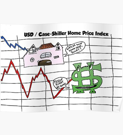 Comic USD / Case-Shiller Home Price Index graph Poster