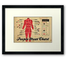 People meat chart Framed Print