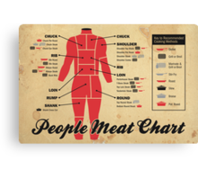 People meat chart Canvas Print