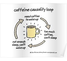 caffeine causality loop Poster