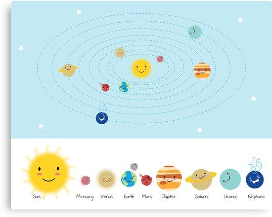 Solar System by Holly Hatam