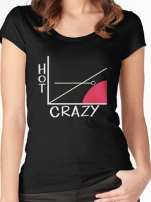 Crazy vs. Hot Women's Fitted Scoop T-Shirt