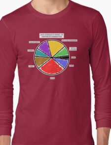 Wheel of Happiness Domination Long Sleeve T-Shirt