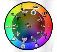 Splatoon Color Wheel Poster