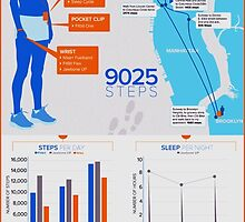 Health & Fitness Infographic by smithdiana594