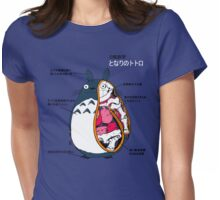 Anatomy of a neighbor Womens Fitted T-Shirt