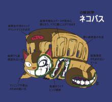 Anatomy of a Basu by TeeKetch