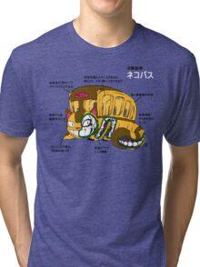 Anatomy of a Basu Tri-blend T-Shirt