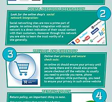 4 Must Watch Features of Online Shop by Infographics