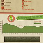 What's Wrong with Johnny?: An Infographic on Teen Drug Use by garyschde
