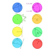 Circle Theorems by Koolkati3