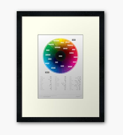 Japanese colour names cheat sheet & poster Framed Print