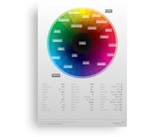 Japanese colour names cheat sheet & poster Canvas Print