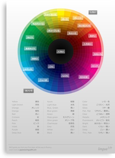 Japanese colour names cheat sheet & poster by Philip Seifi
