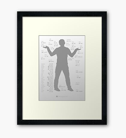 Japanese body parts cheat sheet & poster Framed Print
