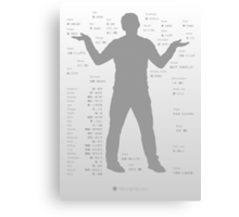 Japanese body parts cheat sheet & poster Canvas Print