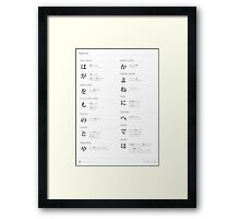 Japanese particles cheat sheet & poster Framed Print