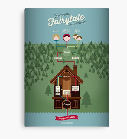 Common Fairytale Narratives Canvas Print