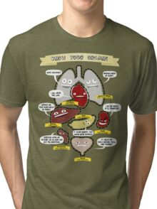 Know Your Organs (Banner) Tri-blend T-Shirt