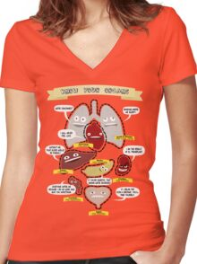 Know Your Organs (Female Banner) Women's Fitted V-Neck T-Shirt