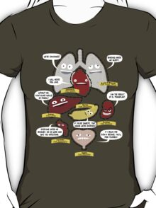 Know Your Organs (Female) T-Shirt