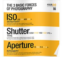 The 3 forces of photography. Poster