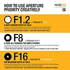 How to use Aperture Priority creatively. by Nick Griffin